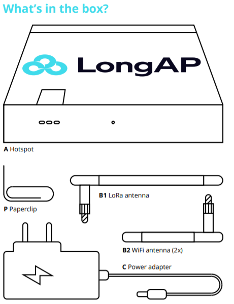 LongAp What's in the box